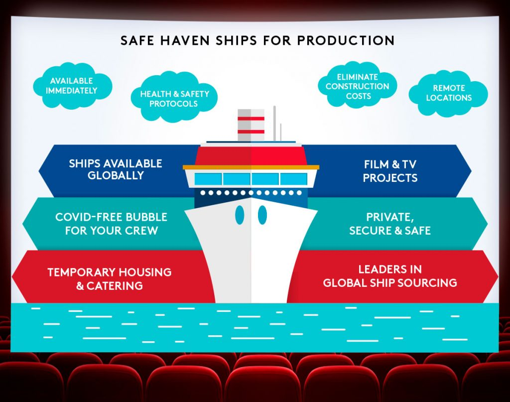 Ships for Film, TV Production
